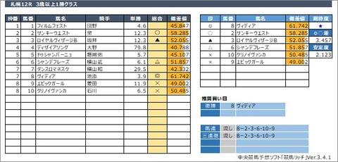 20200808札幌12R