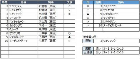 20200527園田7R