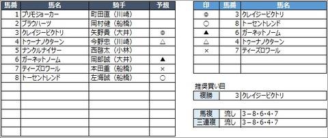 20200715川崎7R