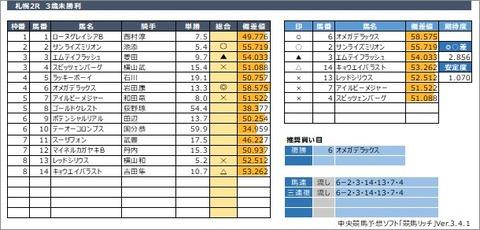 20200802札幌2R