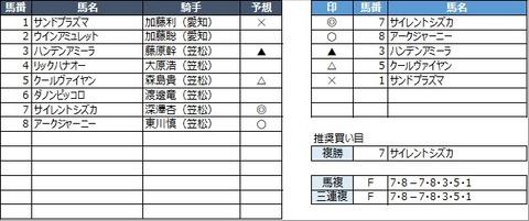 20210924笠松2R