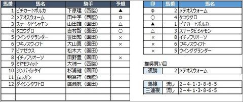 20200527園田12R