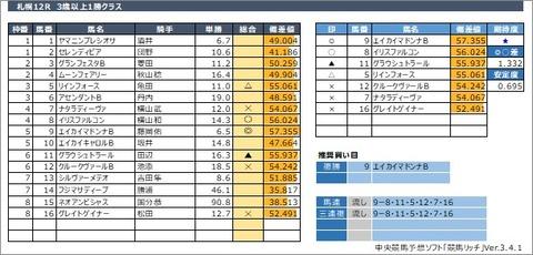 20200809札幌12R