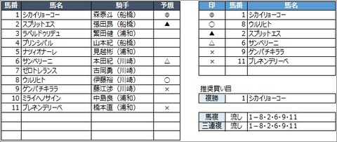 20200714川崎4R