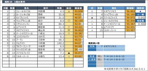 20200711福島3R