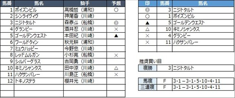 20210914川崎7R