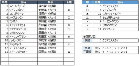 20200801大井12R