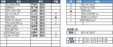 20210917名古屋5R