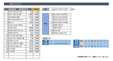 20190519京都9R