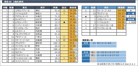 20200628東京4R