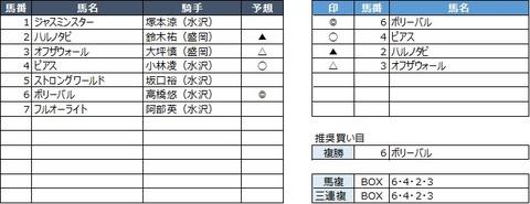 20190630水沢5R