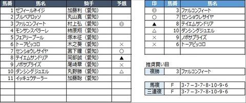 20210421名古屋6R