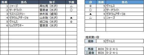 20190630水沢3R