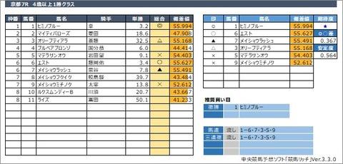 20200531京都7R