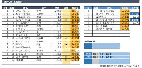 20200627阪神9R