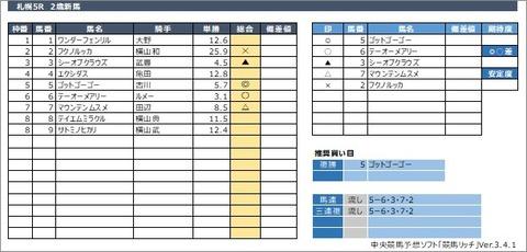 20200808札幌5R