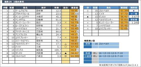 20200711福島2R