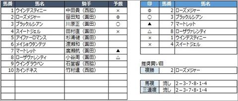 20200527園田1R