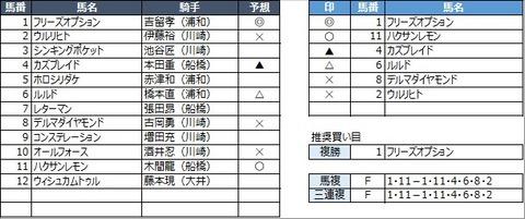 20210917川崎5R