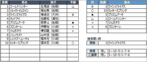 20200716川崎5R