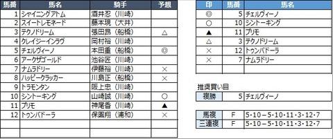 20210419川崎8R