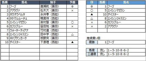 20200729園田8R