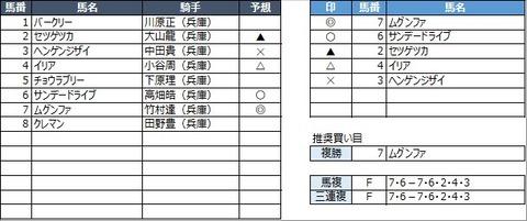 20210917園田3R