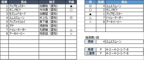 20210915名古屋8R