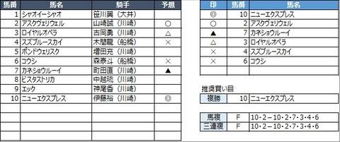 20210915川崎5R
