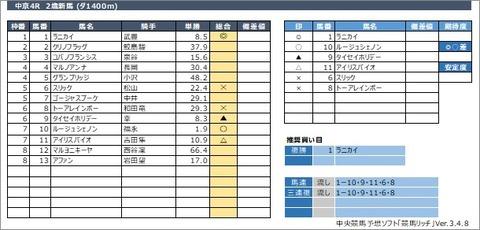 20210925中京4R
