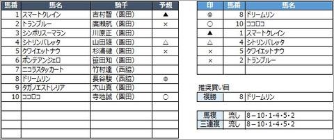 20200729園田7R