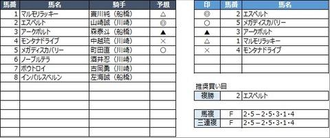 20210917川崎7R