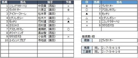 20200730園田1R