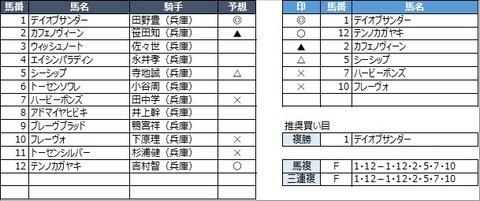 20210917園田11R