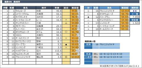 20200712福島9R