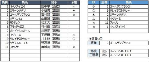 20200527園田10R