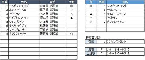 20210917名古屋10R