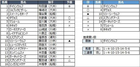 20200801大井9R