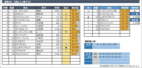 20200711福島8R