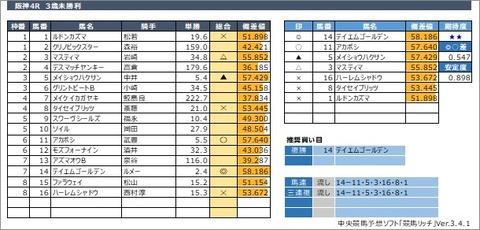 20200627阪神4R