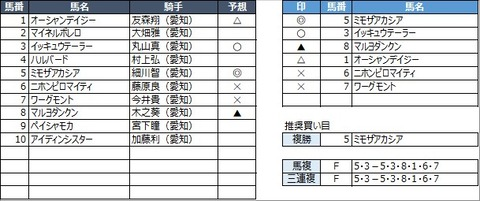 20210915名古屋5R
