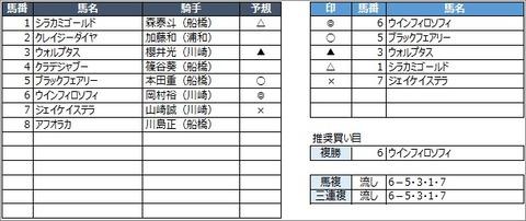 20200716川崎6R