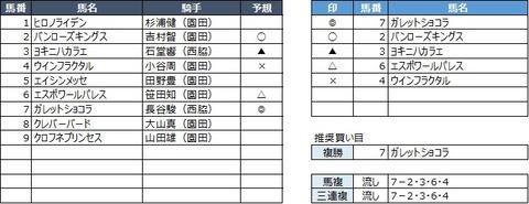 20200429園田9R
