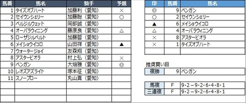 20210421名古屋5R