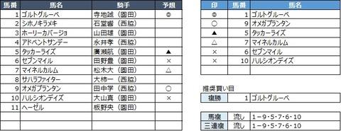 20200429園田8R