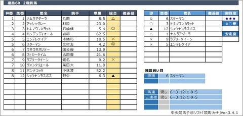 20200712福島6R