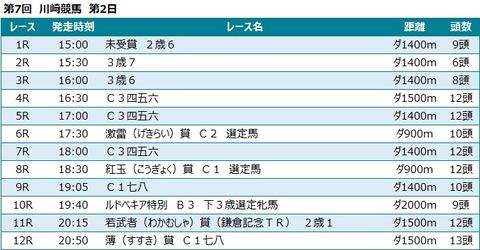 20210914川崎競馬レース一覧