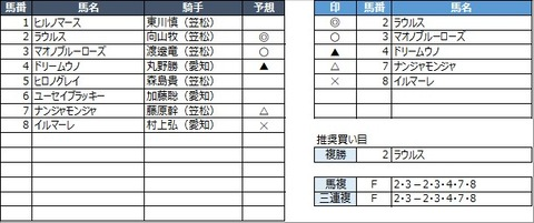 20210924笠松5R