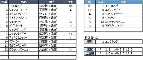 20210917園田12R