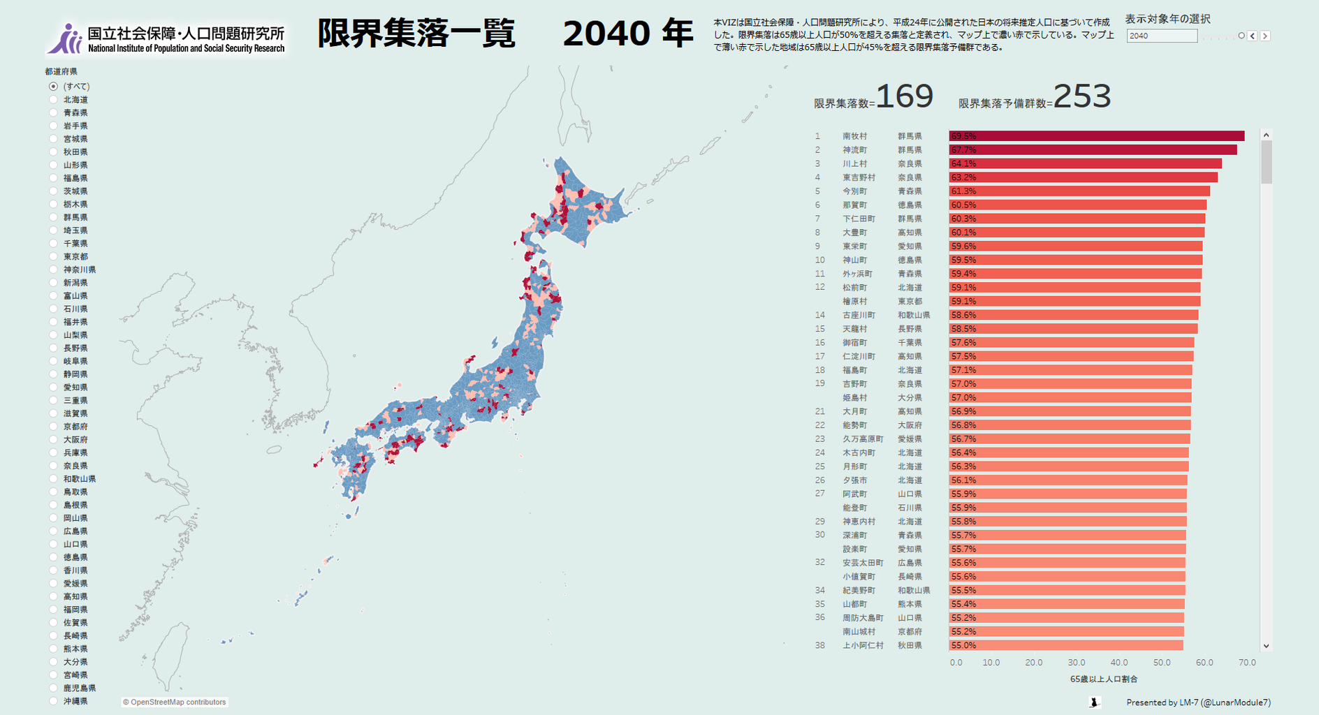 限界集落マップ2010-2040